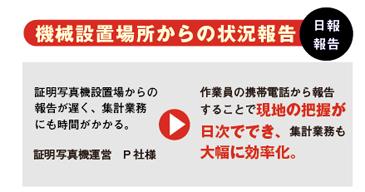 機械設置場所からの状況報告(日報報告)