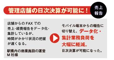管理店舗の日時決算が可能に!(売上報告)
