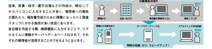 従来、営業・保守・運行日報などの作成は、帰社してからパソコンに入力することが多く、管理者への報告が遅れたり、報告書作成のために残業になったりと現場スタッフにかかる負担が多い状況にあります。各日報を作成する際、携帯電話に入力することで、リアルタイムに情報がサーバへデータベース化されて、それぞれの管理者が活用することができるようになります。